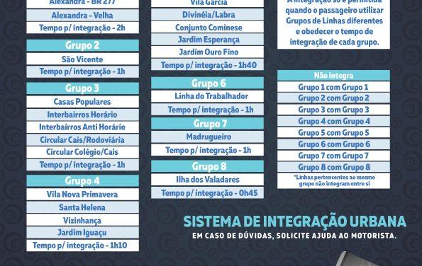 Tabela Integração